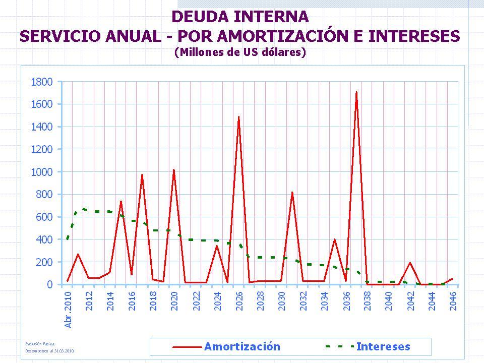 intitle index ofxls servicio militar