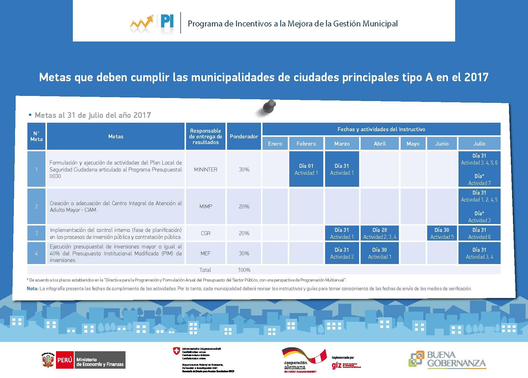 calendario de pagos 2015 mef publicaciones del pi