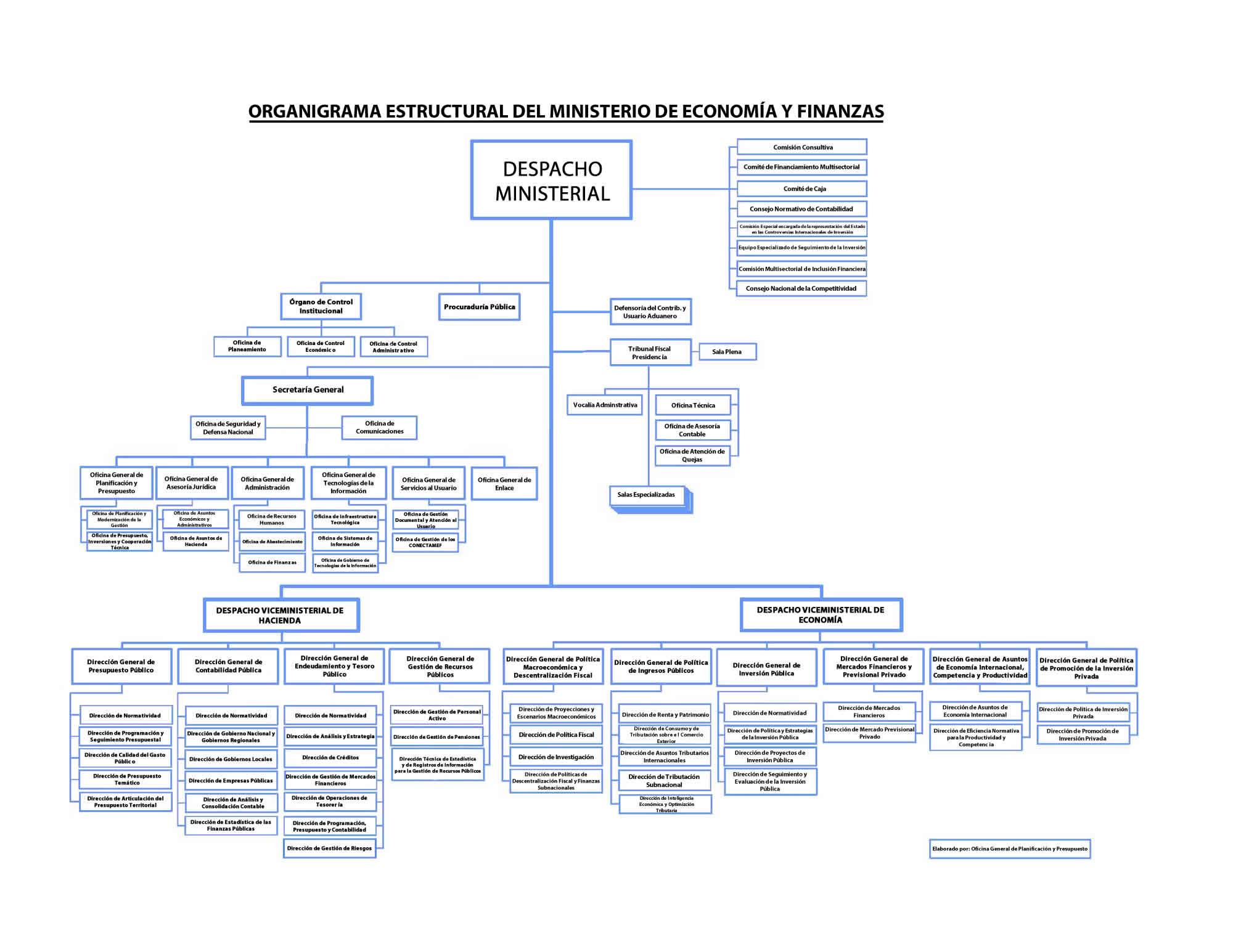 Documentos de economia y finanzas internacionales
